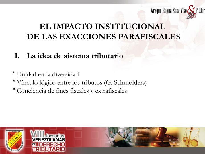 EL IMPACTO INSTITUCIONAL