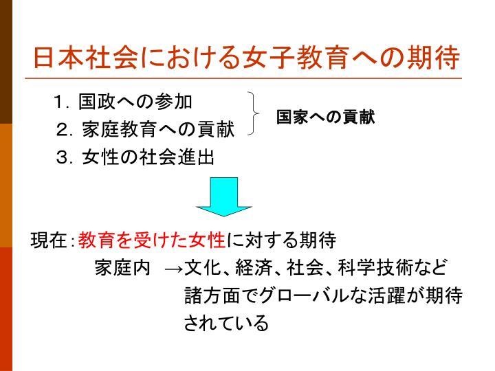 日本社会における女子教育への期待