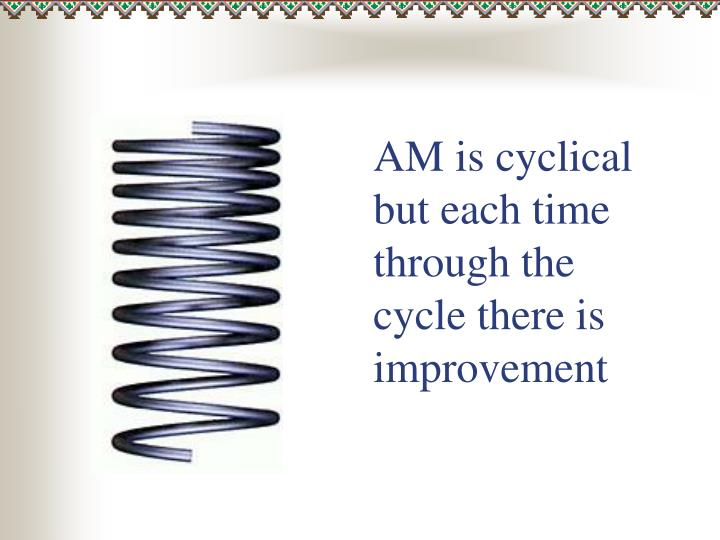 AM is cyclical but each time through the cycle there is improvement