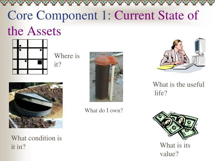 Core Component 1: