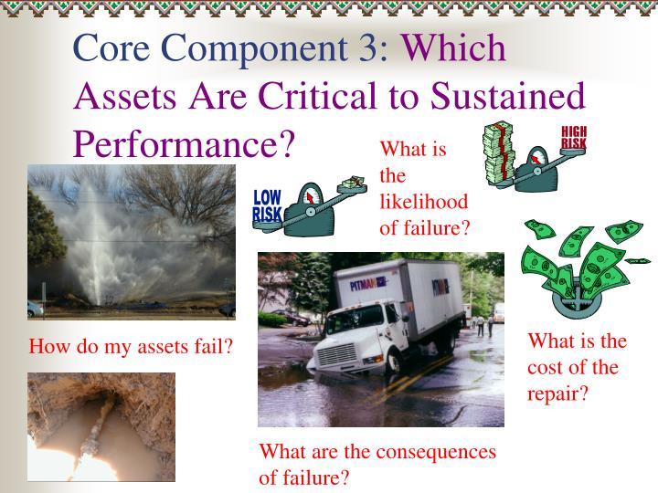 Core Component 3: