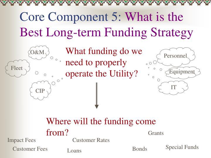 Core Component 5: