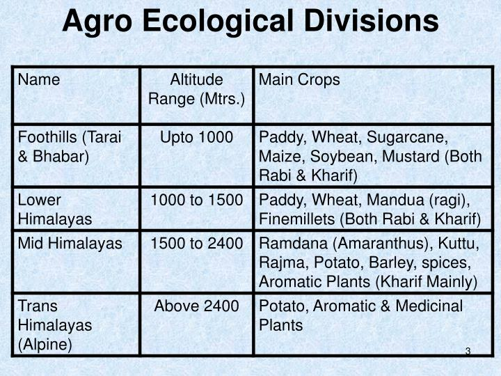 Agro ecological divisions
