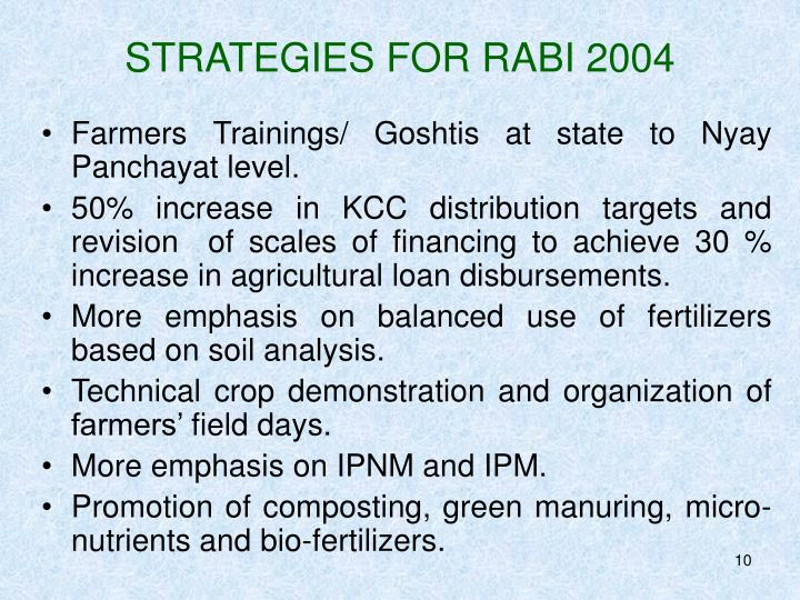 STRATEGIES FOR RABI 2004