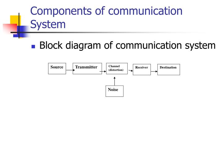 Components of communication system