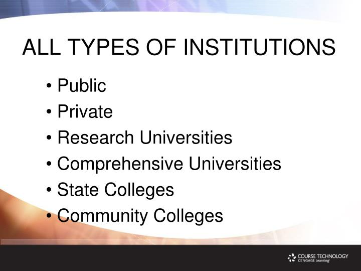 ALL TYPES OF INSTITUTIONS
