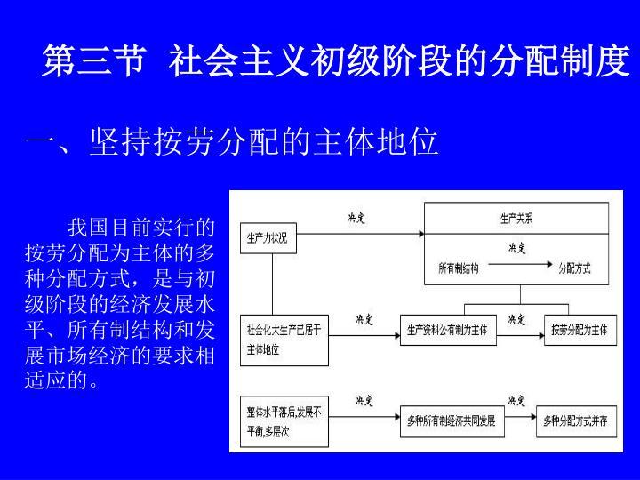 第三节  社会主义初级阶段的分配制度
