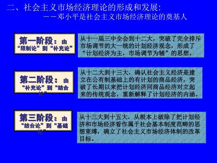 二、社会主义市场经济理论的形成和发展
