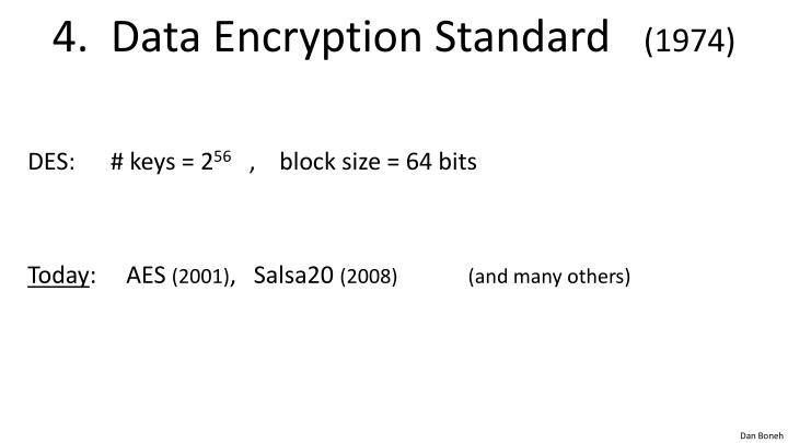 4.  Data Encryption Standard
