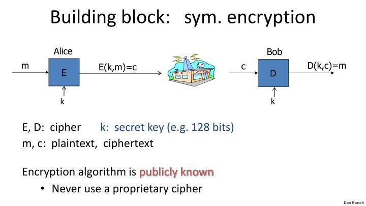Building block:   sym. encryption