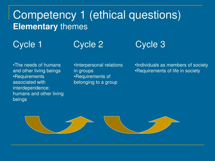 Competency 1 (ethical questions)