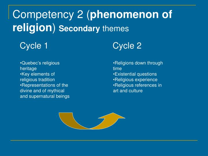 Competency 2 (