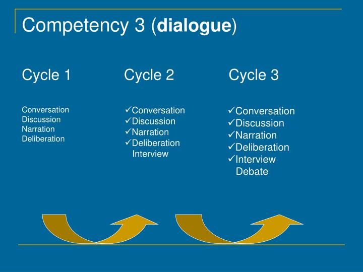 Competency 3 (