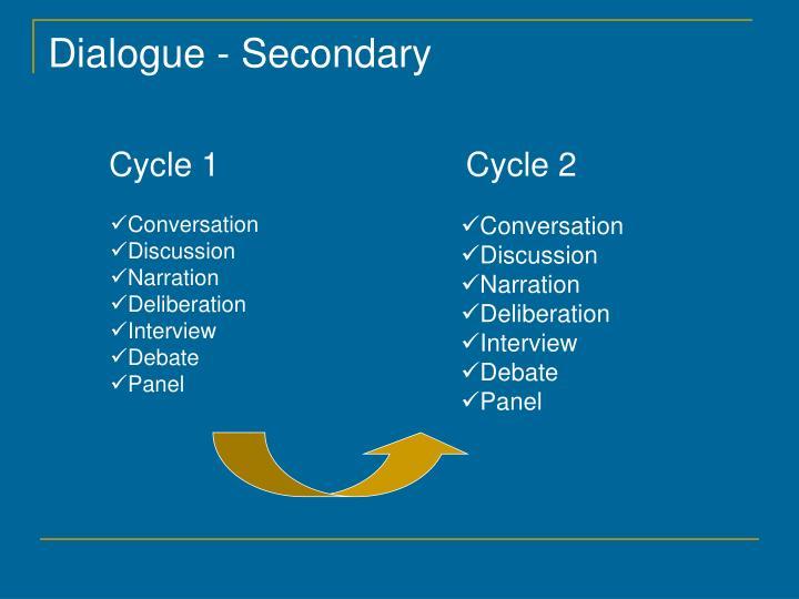 Dialogue - Secondary
