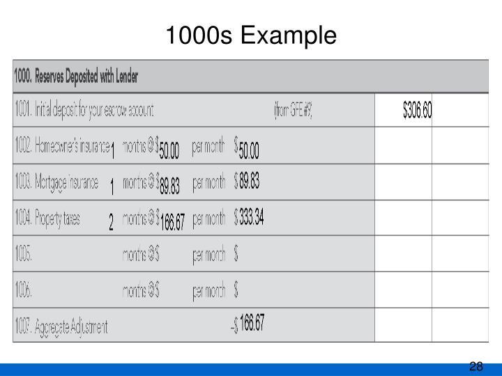 1000s Example