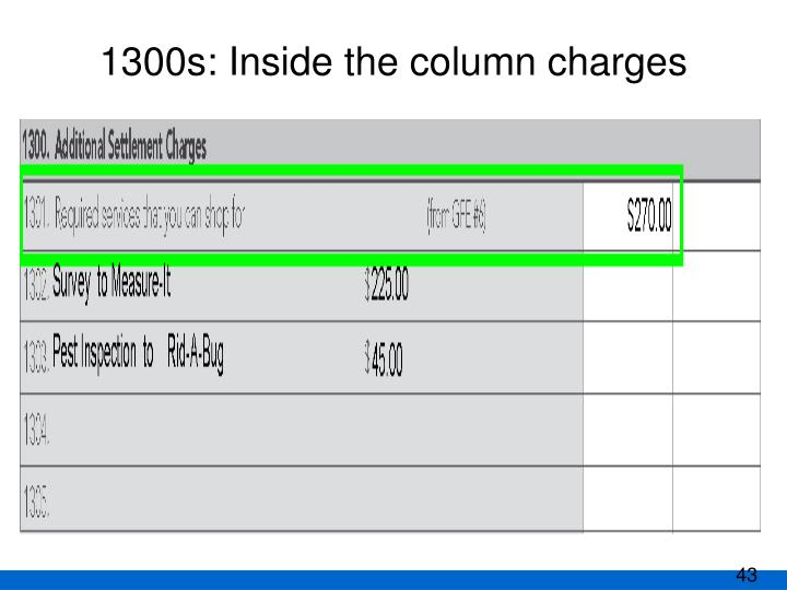 1300s: Inside the column charges