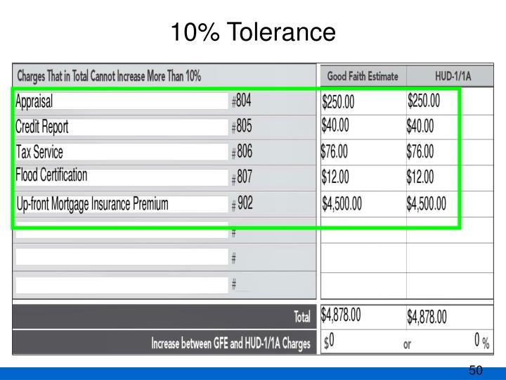 10% Tolerance