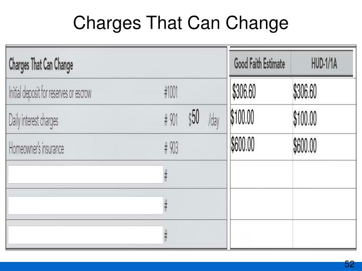 Charges That Can Change