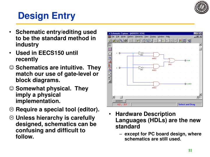 Schematic entry/editing used to be the standard method in industry