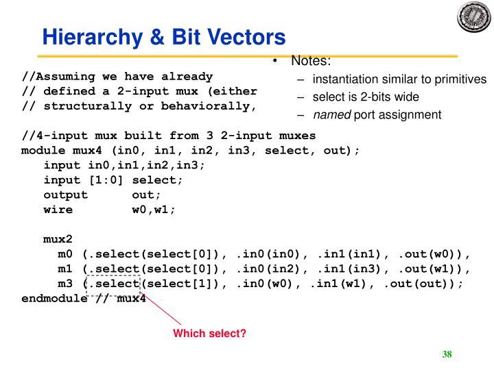 Hierarchy & Bit Vectors