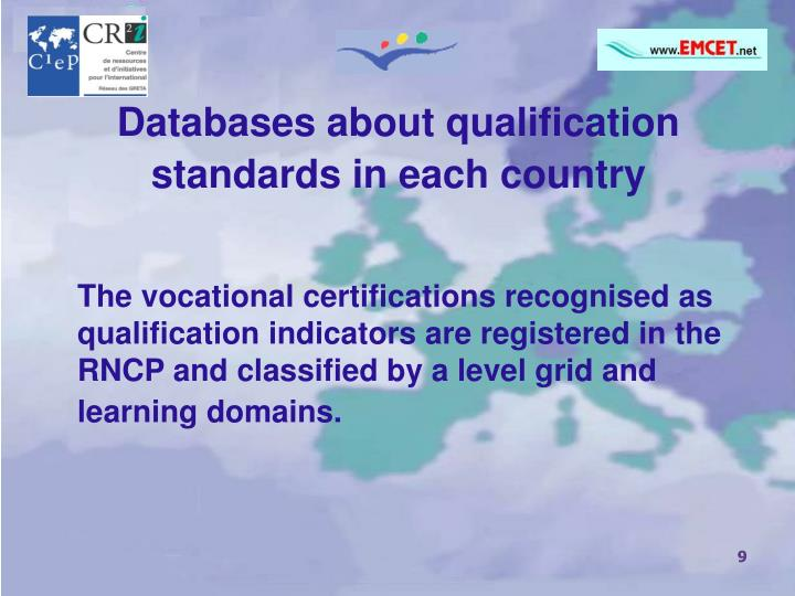 Databases about qualification standards in each country