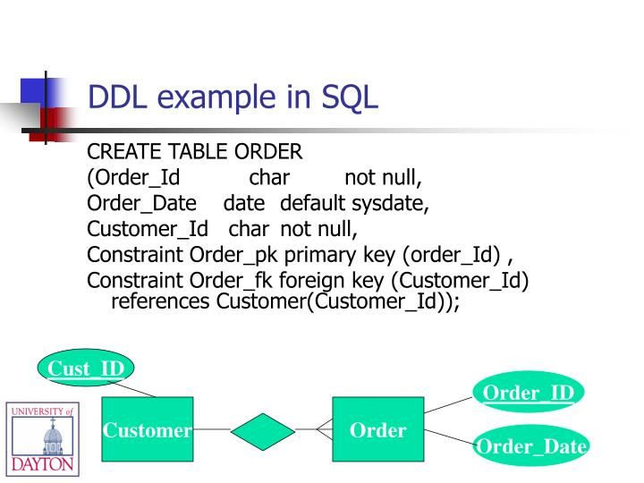DDL example in SQL