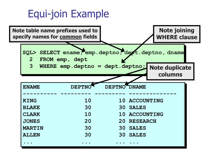 Note table name prefixes used to