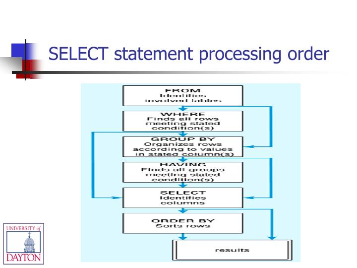 SELECT statement processing order