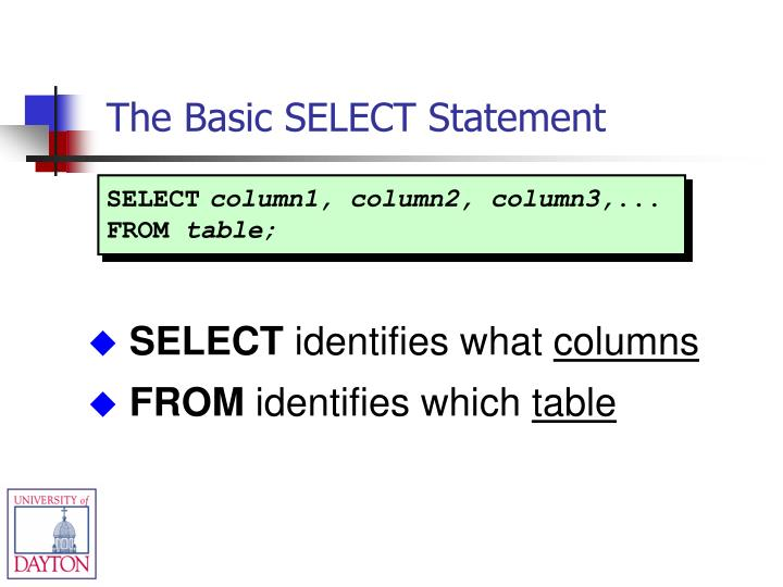 The Basic SELECT Statement