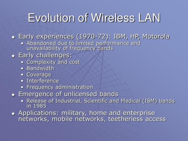 Evolution of Wireless LAN