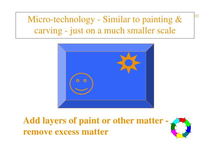 Micro-technology - Similar to painting & carving - just on a much smaller scale