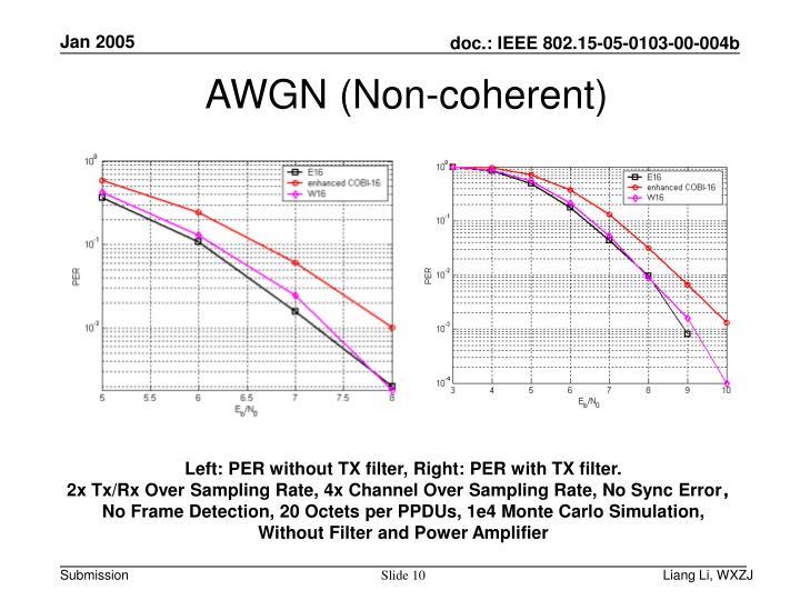 AWGN (Non-coherent)