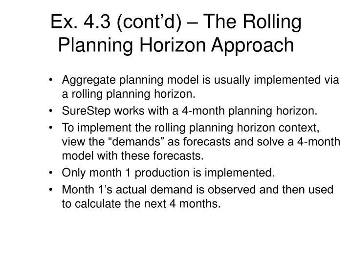 Ex. 4.3 (cont'd) – The Rolling Planning Horizon Approach