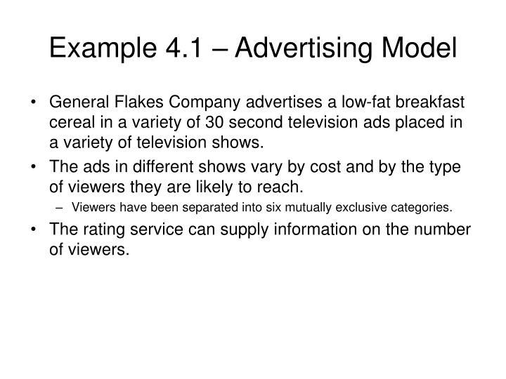 Example 4.1 – Advertising Model