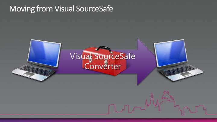 Moving from Visual SourceSafe