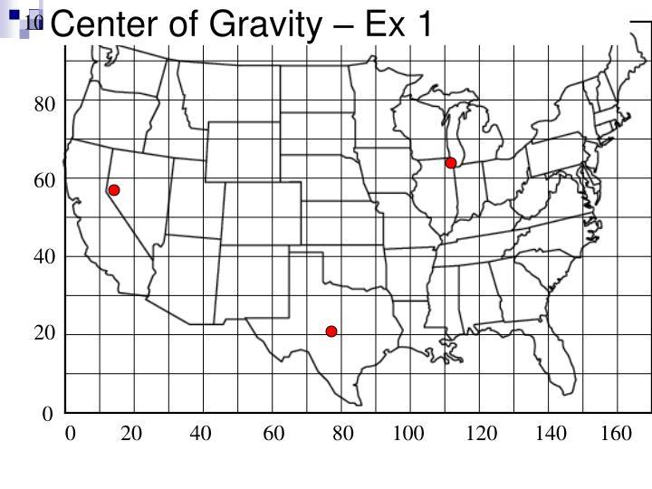 Center of Gravity – Ex 1