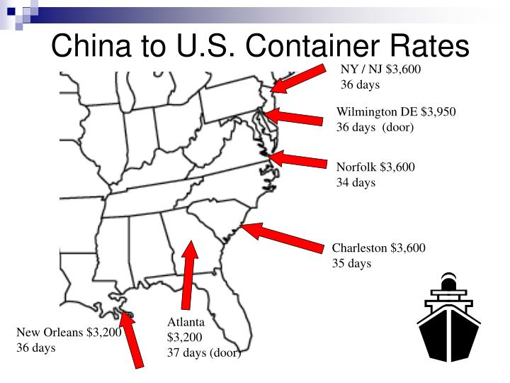 China to U.S. Container Rates