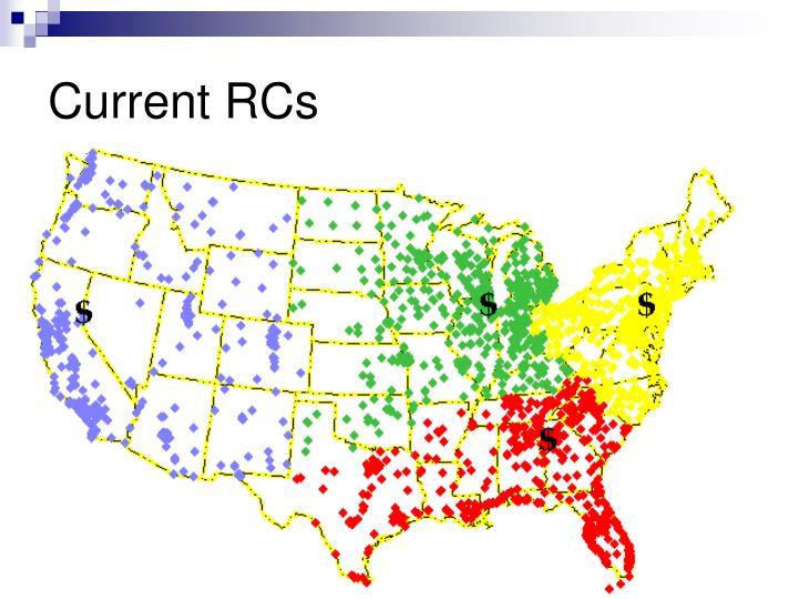 Current RCs