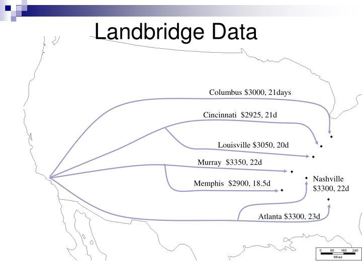 Landbridge Data