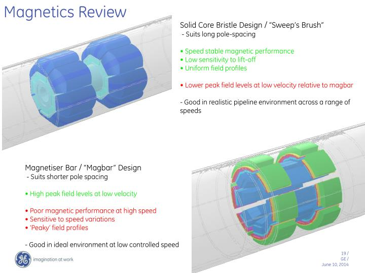 Magnetics Review