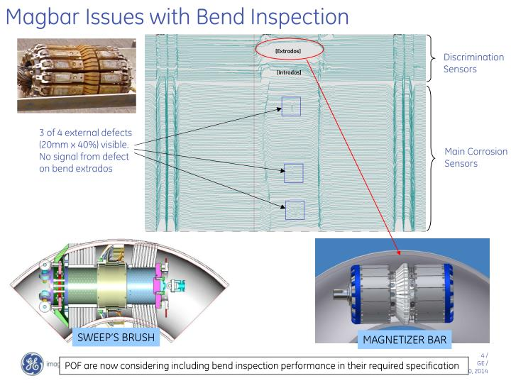Magbar Issues with Bend Inspection