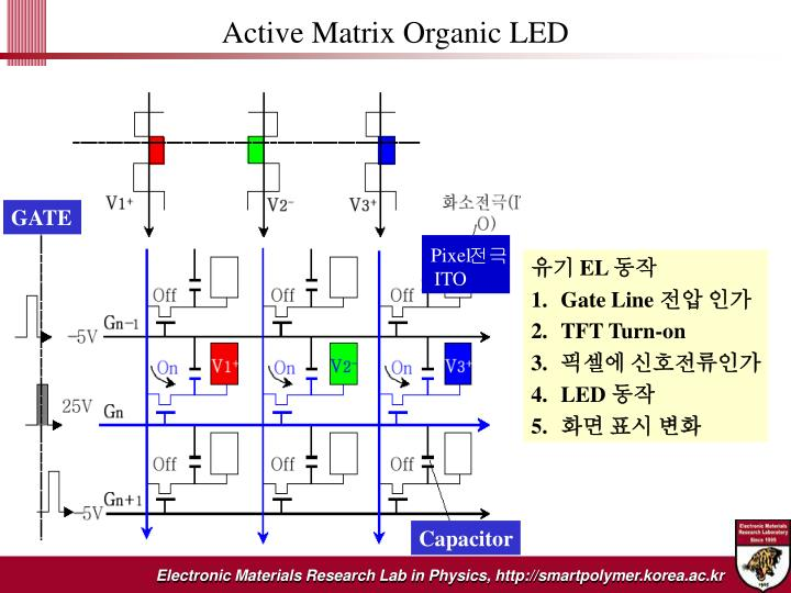 super active matrix organic light emitting Pune, india, may 17, 2016 /prnewswire-ireach/ -- super active-matrix organic light-emitting diode (samoled) industry united states market research report 2016.