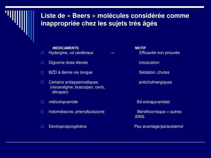 Liste de « Beers » molécules considérée comme inappropriée chez les sujets très âgés