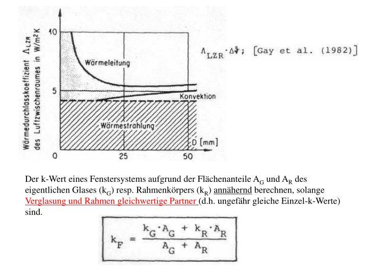 Der k-Wert eines Fenstersystems aufgrund der Flächenanteile A