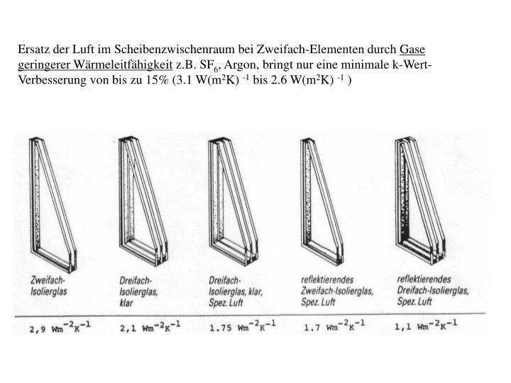 Ersatz der Luft im Scheibenzwischenraum bei Zweifach-Elementen durch