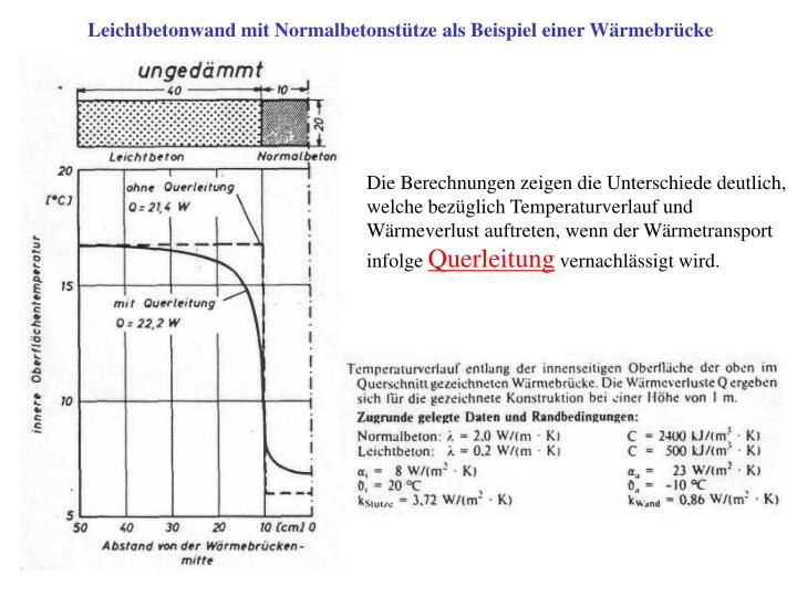 Leichtbetonwand mit Normalbetonstütze als Beispiel einer Wärmebrücke