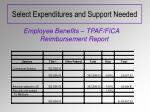 select expenditures and support needed5