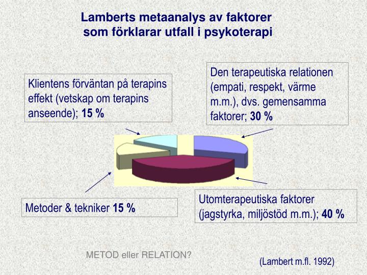 Lamberts metaanalys av faktorer