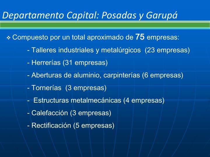 Departamento Capital: Posadas y Garupá