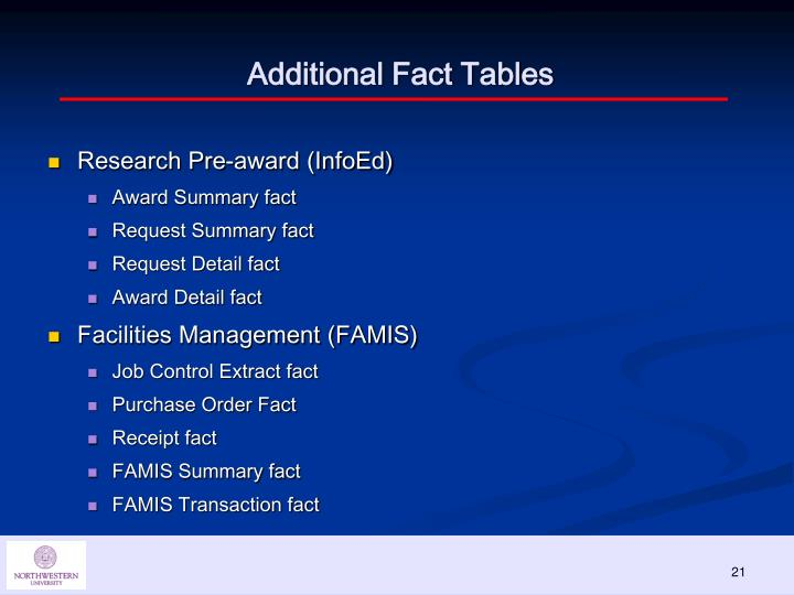 Additional Fact Tables